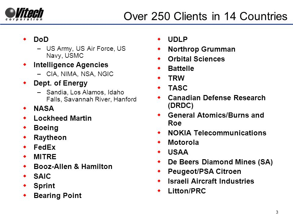 3 Over 250 Clients in 14 Countries DoD –US Army, US Air Force, US Navy, USMC Intelligence Agencies –CIA, NIMA, NSA, NGIC Dept.