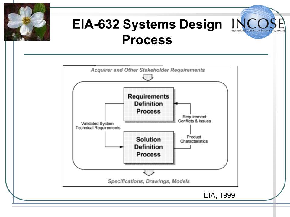 EIA-632 Systems Design Process EIA, 1999