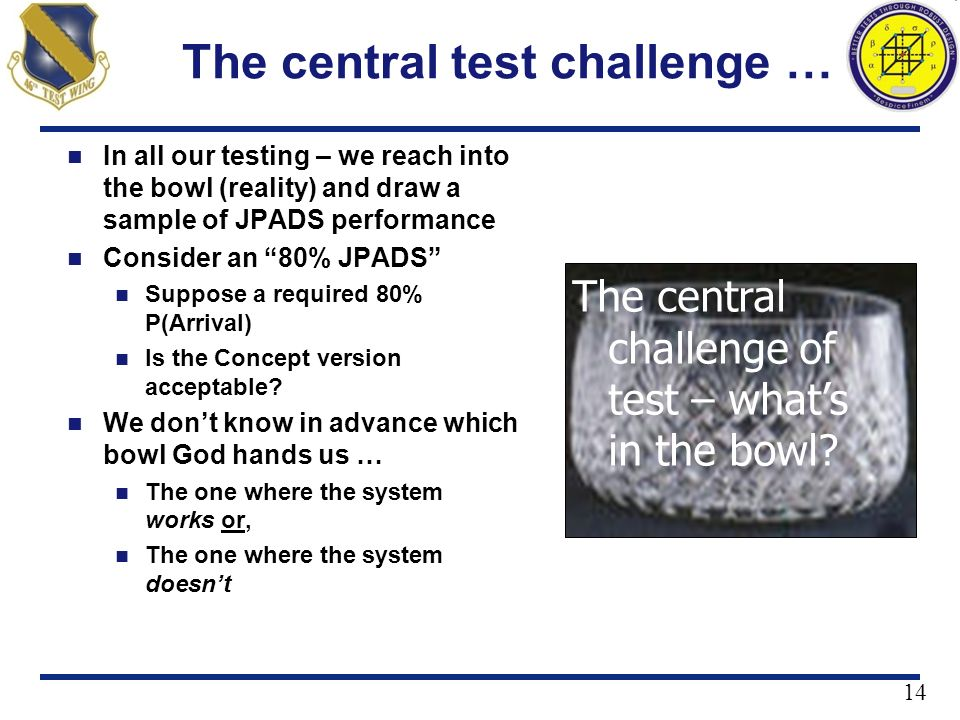 14 The central test challenge … In all our testing – we reach into the bowl (reality) and draw a sample of JPADS performance Consider an 80% JPADS Sup