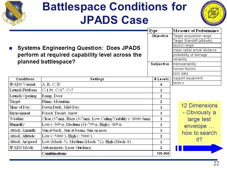 22 Battlespace Conditions for JPADS Case Systems Engineering Question: Does JPADS perform at required capability level across the planned battlespace?