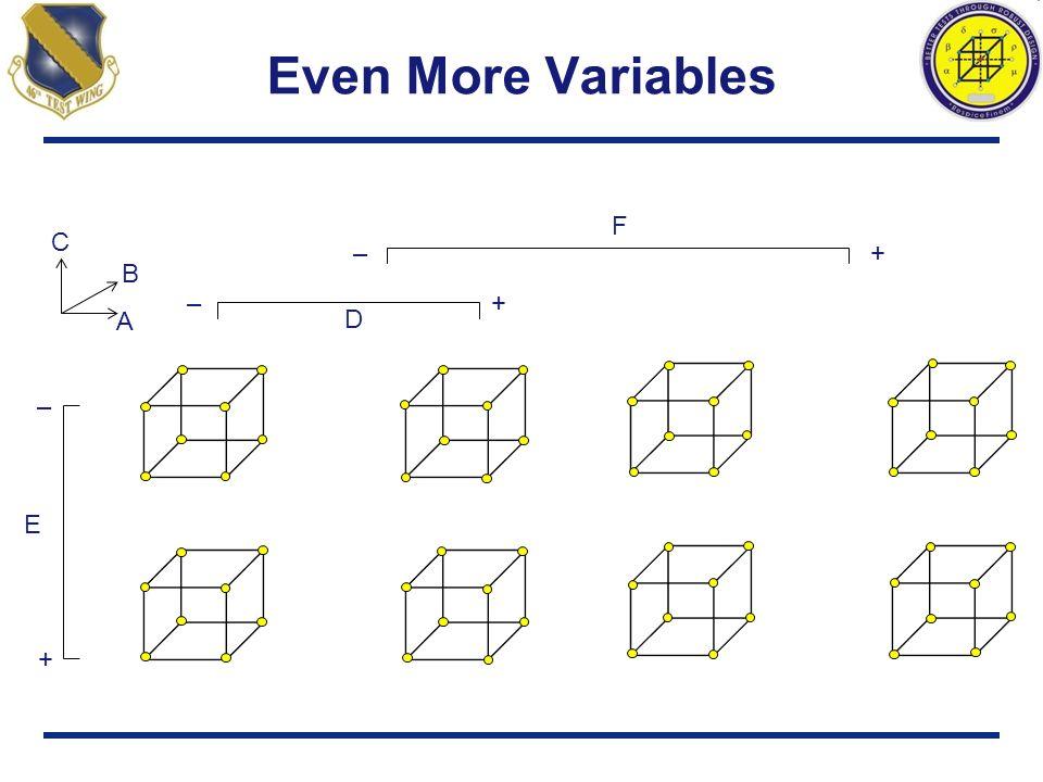 Even More Variables D –+ E – + F +– A B C