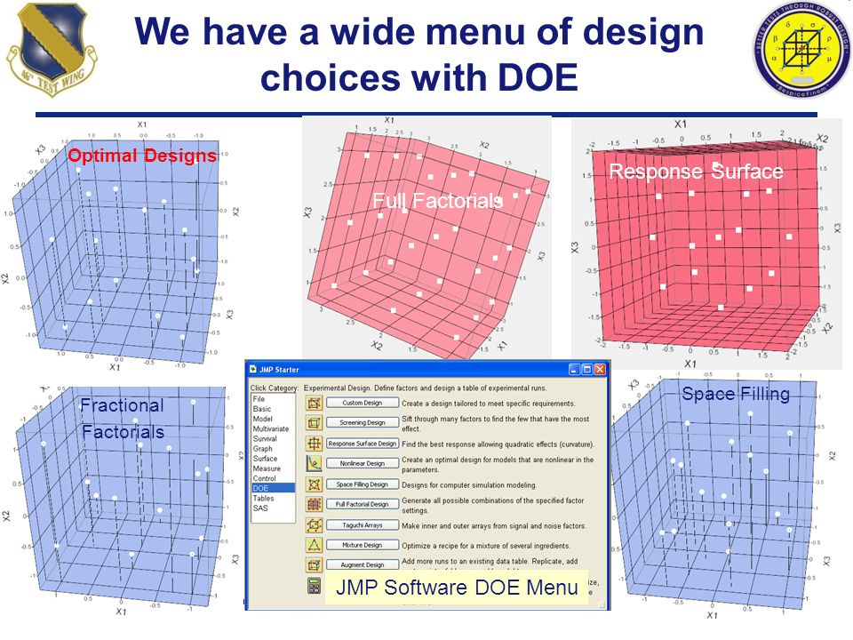 We have a wide menu of design choices with DOE Optimal Designs Fractional Factorials Space Filling Response Surface Full Factorials JMP Software DOE M