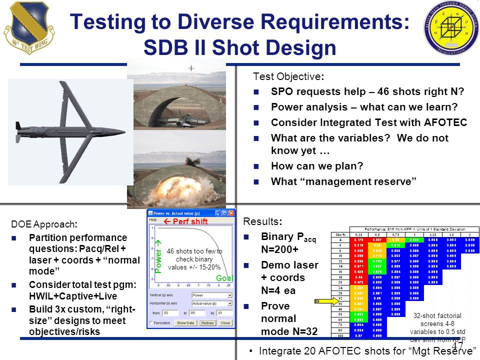 47 Testing to Diverse Requirements: SDB II Shot Design Test Objective: SPO requests help – 46 shots right N? Power analysis – what can we learn? Consi