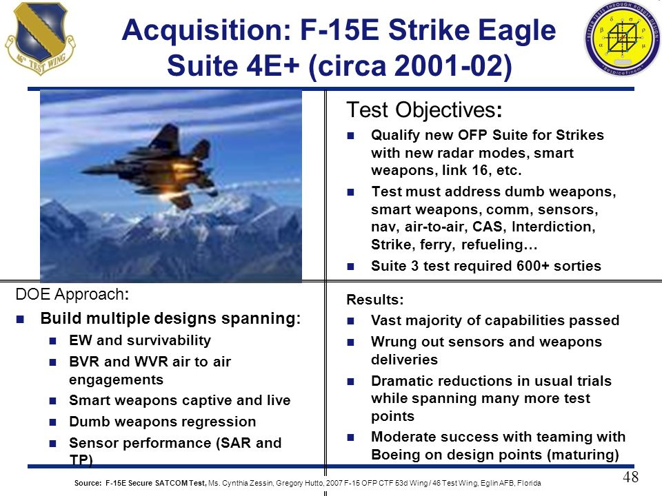 48 Acquisition: F-15E Strike Eagle Suite 4E+ (circa 2001-02) Test Objectives: Qualify new OFP Suite for Strikes with new radar modes, smart weapons, l