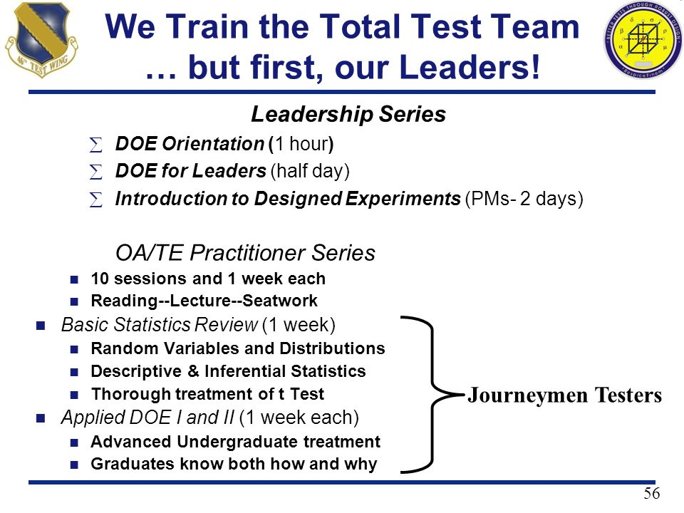 56 We Train the Total Test Team … but first, our Leaders! OA/TE Practitioner Series 10 sessions and 1 week each Reading--Lecture--Seatwork Basic Stati