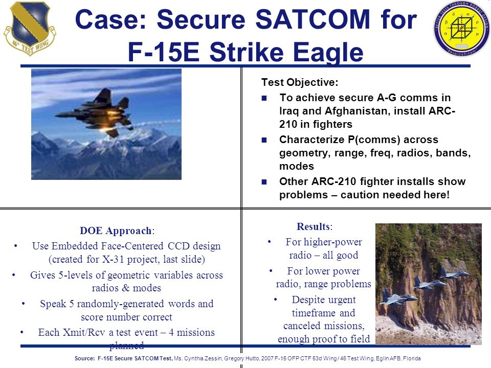 Case: Secure SATCOM for F-15E Strike Eagle Test Objective: To achieve secure A-G comms in Iraq and Afghanistan, install ARC- 210 in fighters Character