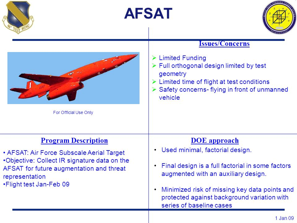 AFSAT Program DescriptionDOE approach Issues/Concerns Used minimal, factorial design. Final design is a full factorial in some factors augmented with