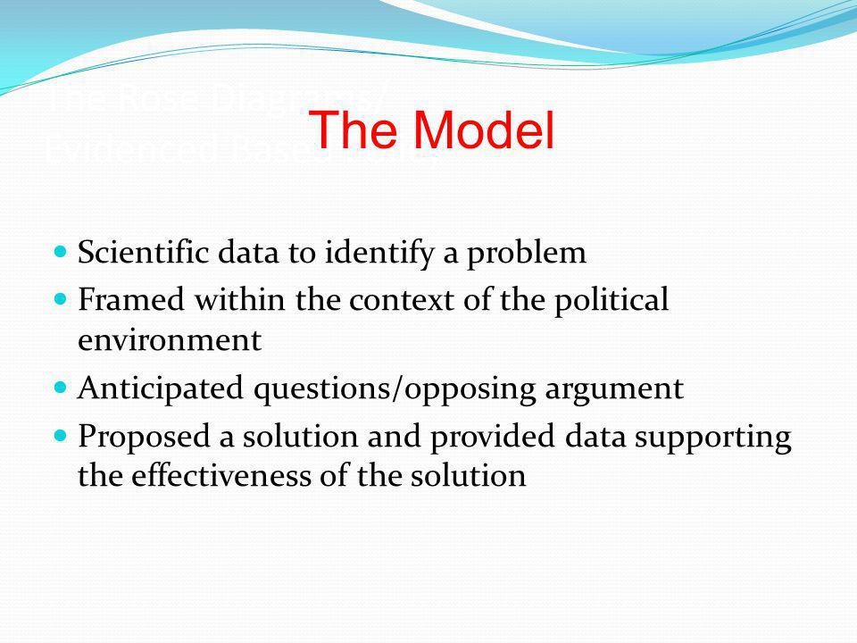 The Rose Diagrams/ Evidenced Based Policy Scientific data to identify a problem Framed within the context of the political environment Anticipated questions/opposing argument Proposed a solution and provided data supporting the effectiveness of the solution The Model