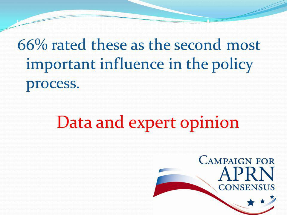 #2: Academicians, Researchers, Consultants 66% rated these as the second most important influence in the policy process.