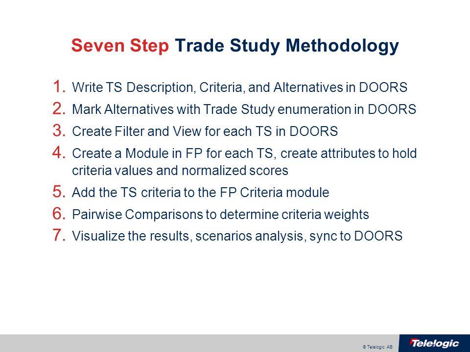 © Telelogic AB Seven Step Trade Study Methodology 1. Write TS Description, Criteria, and Alternatives in DOORS 2. Mark Alternatives with Trade Study e