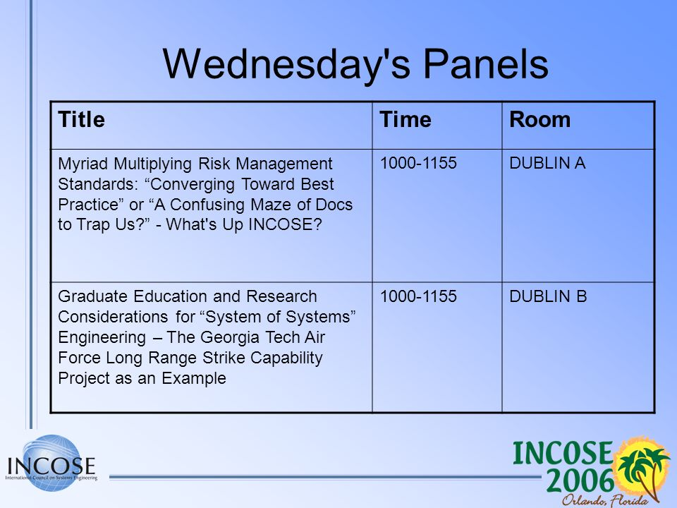 Wednesday s Panels TitleTimeRoom Myriad Multiplying Risk Management Standards: Converging Toward Best Practice or A Confusing Maze of Docs to Trap Us.