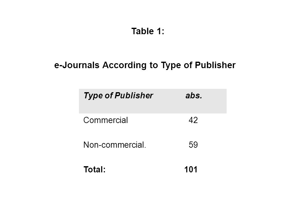Table 1: e-Journals According to Type of Publisher Type of Publisherabs. Commercial 42 Non-commercial. 59 Total:101