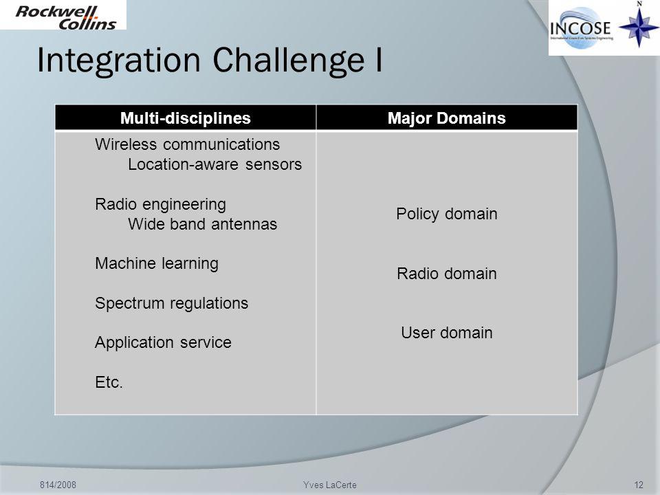 Integration Challenge I 814/2008Yves LaCerte12 Multi-disciplinesMajor Domains Wireless communications Location-aware sensors Radio engineering Wide ba
