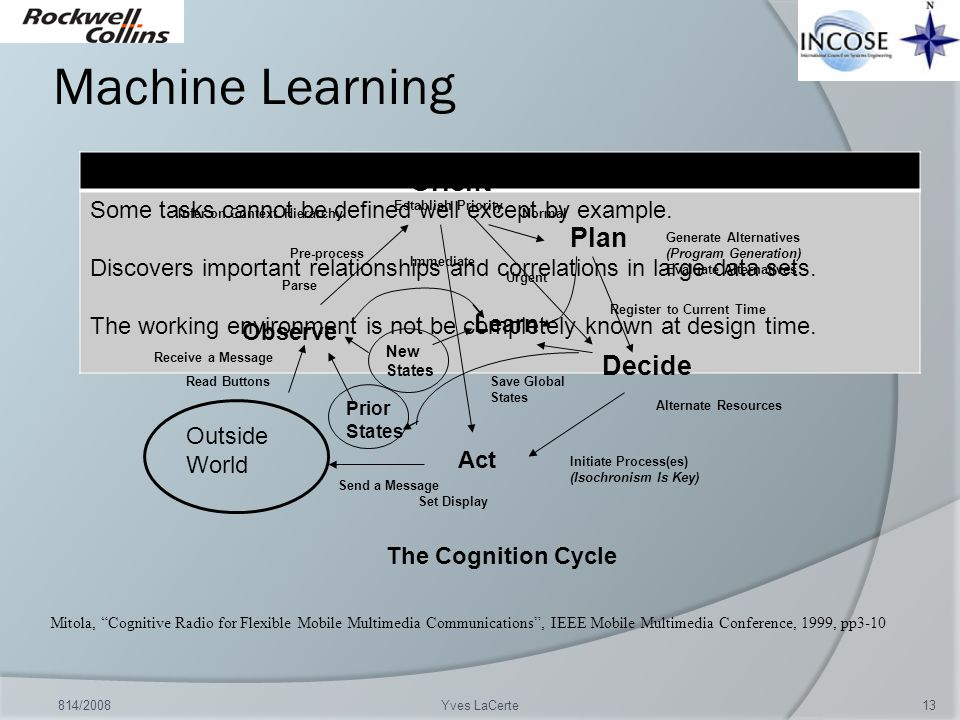 Machine Learning 814/2008Yves LaCerte13 Some tasks cannot be defined well except by example. Discovers important relationships and correlations in lar