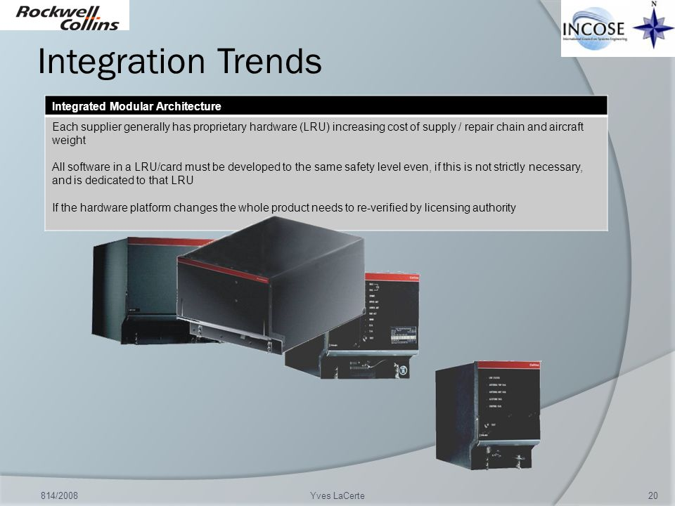 Integration Trends 814/200820Yves LaCerte Integrated Modular Architecture Each supplier generally has proprietary hardware (LRU) increasing cost of su