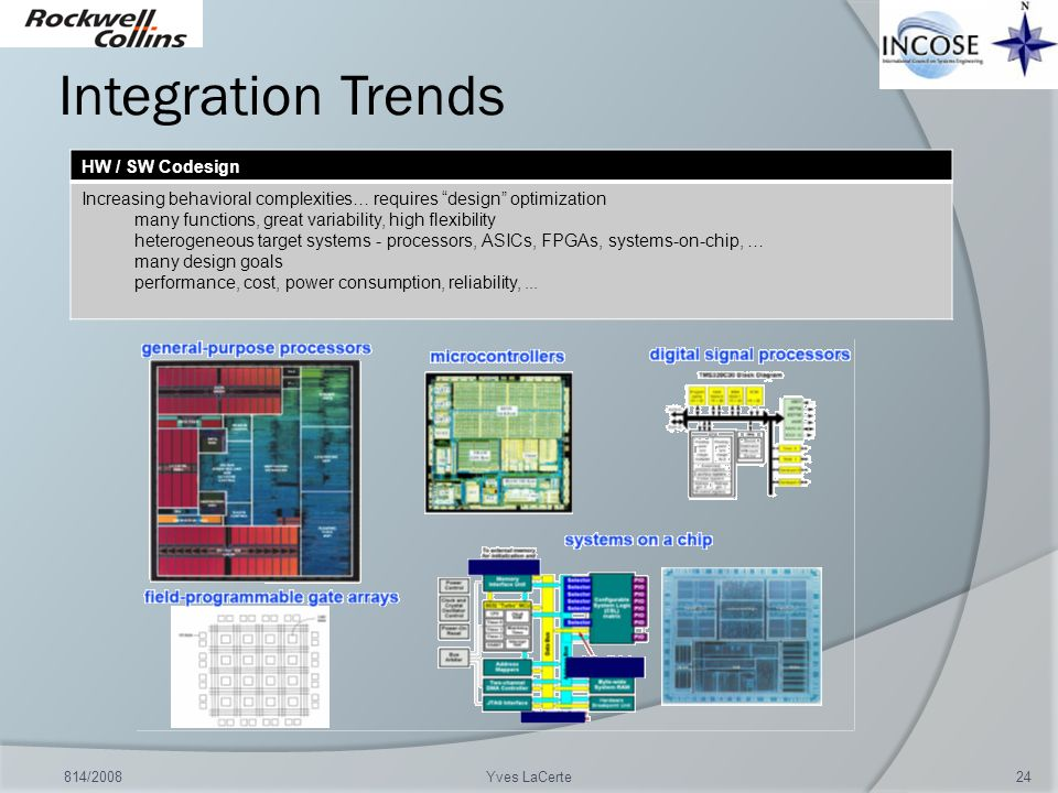 Integration Trends 814/200824Yves LaCerte HW / SW Codesign Increasing behavioral complexities… requires design optimization many functions, great vari