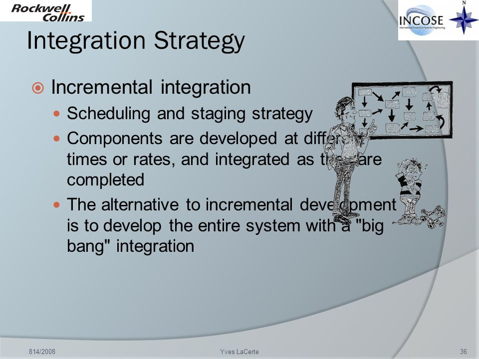 Integration Strategy Incremental integration Scheduling and staging strategy Components are developed at different times or rates, and integrated as t