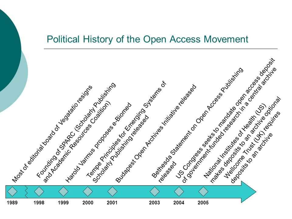 199920001998 Most of editorial board of Vegatatio resigns National Institutes of Health (US) makes deposits to an archive optional 20011989 Budapest Open Archives Initiative released Bethesda Statement on Open Access Publishing released US Congress seeks to mandate open access deposit of government-funded research in a central archive 200320042005 Founding of SPARC (Scholarly Publishing and Academic Resources Coalition) Harold Varmus proposes e-Biomed Tempe Principles for Emerging Systems of Scholarly Publishing released Wellcome Trust (UK) requires deposits to an archive Political History of the Open Access Movement