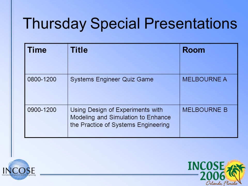 Thursday Special Presentations TimeTitleRoom 0800-1200Systems Engineer Quiz GameMELBOURNE A 0900-1200Using Design of Experiments with Modeling and Simulation to Enhance the Practice of Systems Engineering MELBOURNE B