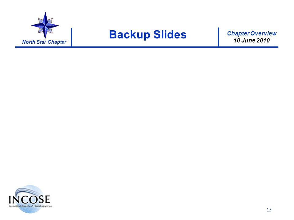 Chapter Overview 10 June 2010 North Star Chapter 15 Backup Slides