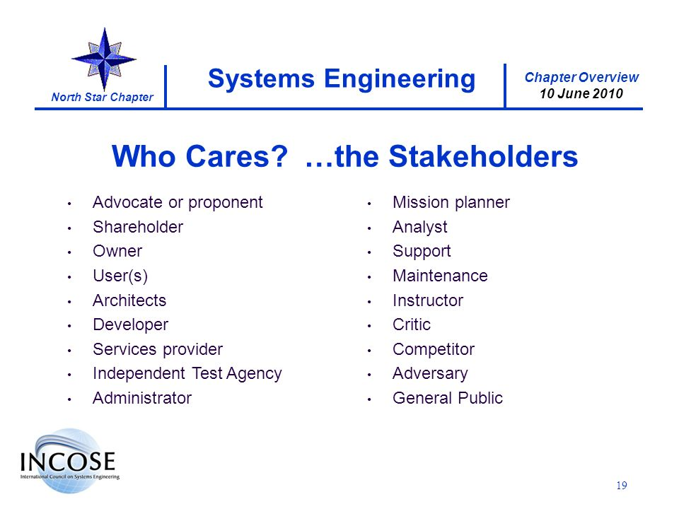 Chapter Overview 10 June 2010 North Star Chapter 19 Systems Engineering Who Cares.