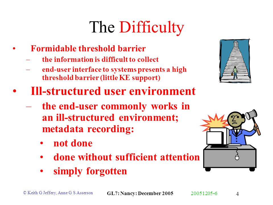 © Keith G Jeffery, Anne G S Asserson GL7: Nancy: December 200520051205-6 5 The Difficulty Formidable threshold barrier –the information is difficult to collect –end-user interface to systems presents a high threshold barrier (little KE support) Ill-structured user environment –the end-user commonly works in an ill-structured environment; metadata recording: not done done without sufficient attention simply forgotten Much Information demanded all at once –demand for a large amount of information all at once