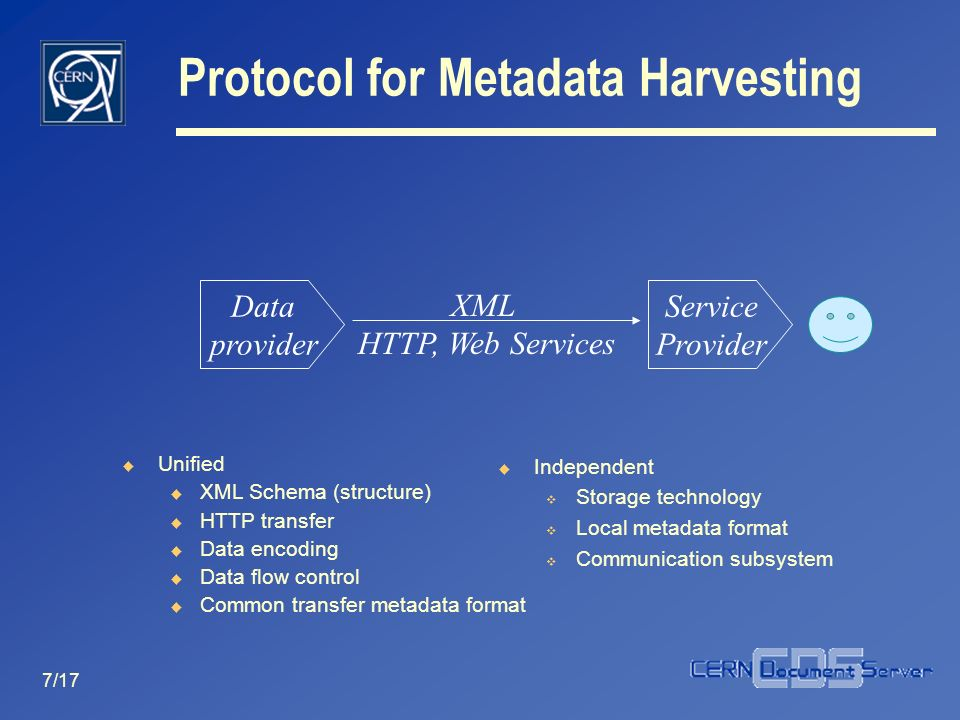 7/17 Protocol for Metadata Harvesting Service Provider Independent Storage technology Local metadata format Communication subsystem Data provider XML HTTP, Web Services Unified XML Schema (structure) HTTP transfer Data encoding Data flow control Common transfer metadata format