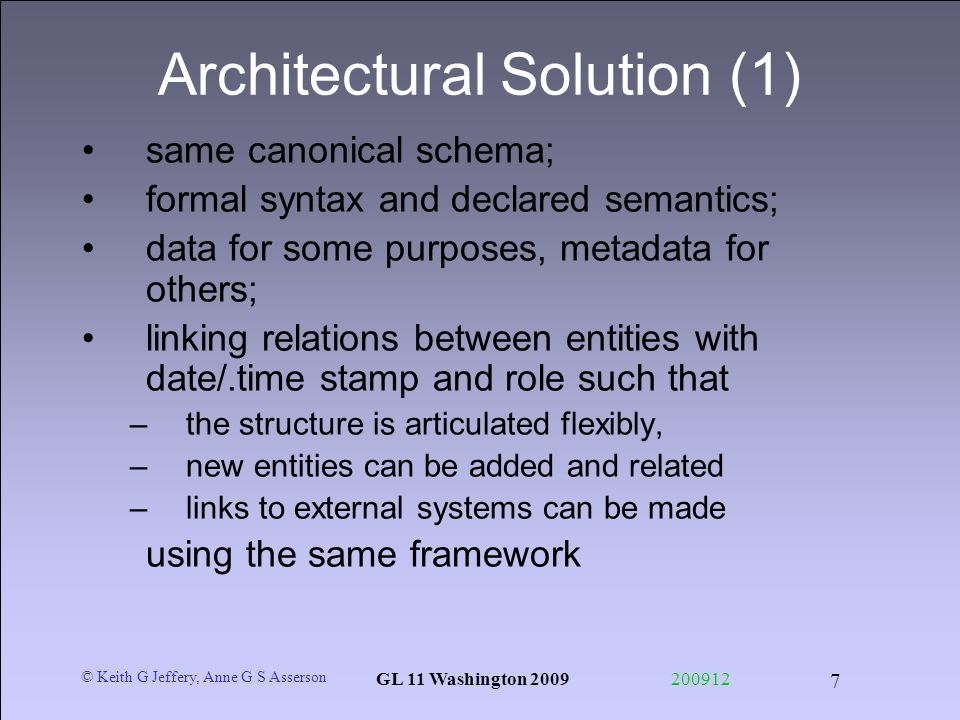 © Keith G Jeffery, Anne G S Asserson GL 11 Washington 2009200912 7 Architectural Solution (1) same canonical schema; formal syntax and declared semant