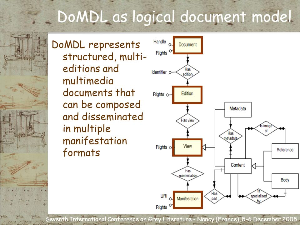 Seventh International Conference on Grey Literature - Nancy (France), 5-6 December 2005 DoMDL as logical document model DoMDL represents structured, m