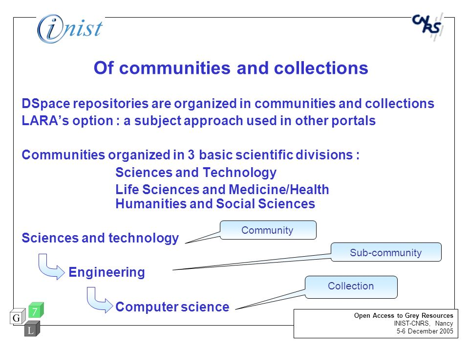 Of communities and collections DSpace repositories are organized in communities and collections LARAs option : a subject approach used in other portal