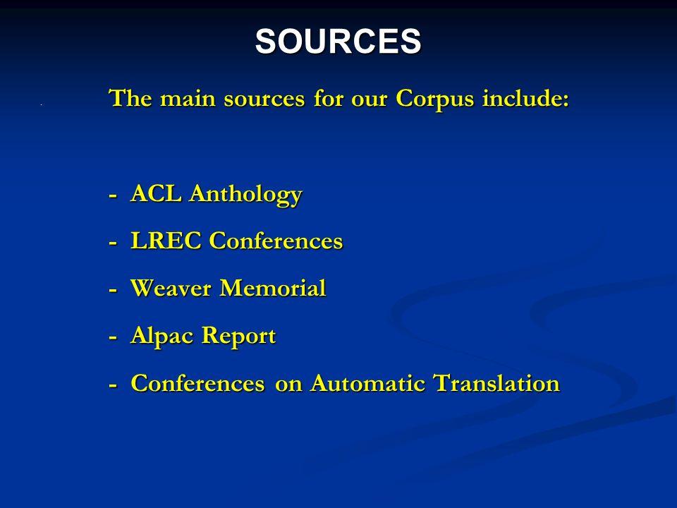 SOURCES The main sources for our Corpus include: The main sources for our Corpus include: - ACL Anthology - LREC Conferences - Weaver Memorial - Alpac