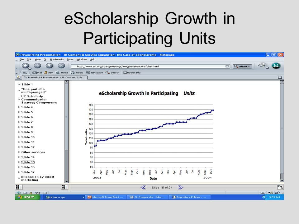 eScholarship Growth in Participating Units