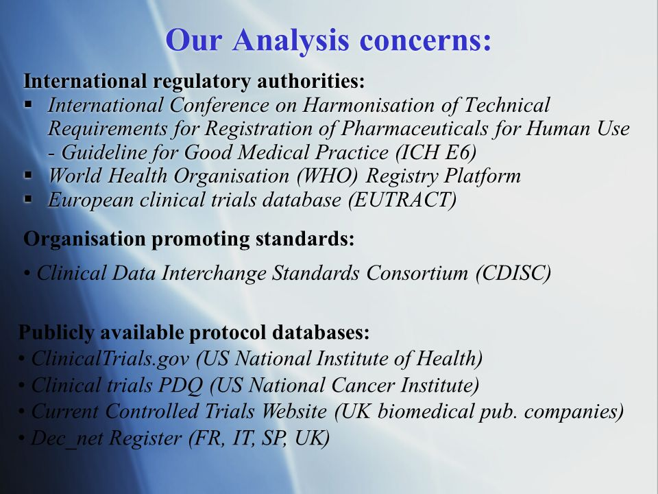 Our Analysis concerns: International regulatory authorities: International Conference on Harmonisation of Technical Requirements for Registration of P