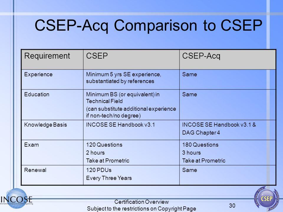30 CSEP-Acq Comparison to CSEP RequirementCSEPCSEP-Acq ExperienceMinimum 5 yrs SE experience, substantiated by references Same EducationMinimum BS (or