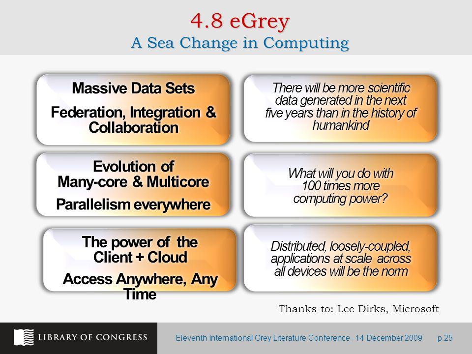 Eleventh International Grey Literature Conference - 14 December 2009p.25 4.8 eGrey A Sea Change in Computing Massive Data Sets Federation, Integration