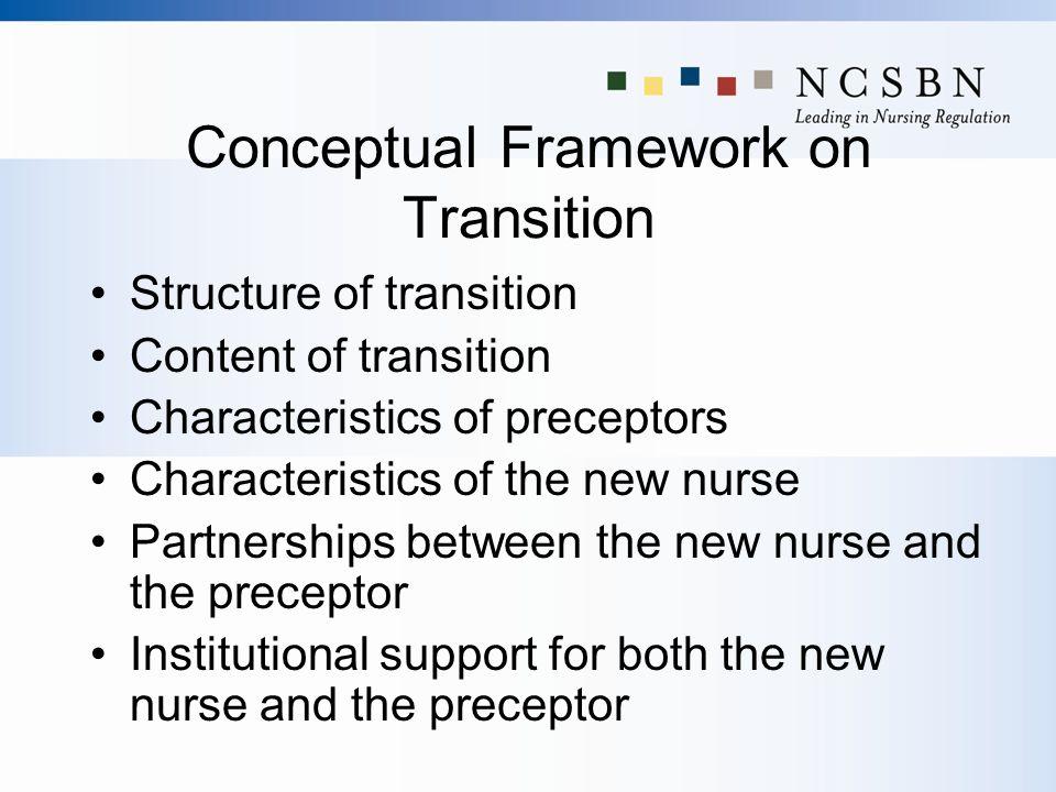 Conceptual Framework on Transition Structure of transition Content of transition Characteristics of preceptors Characteristics of the new nurse Partne