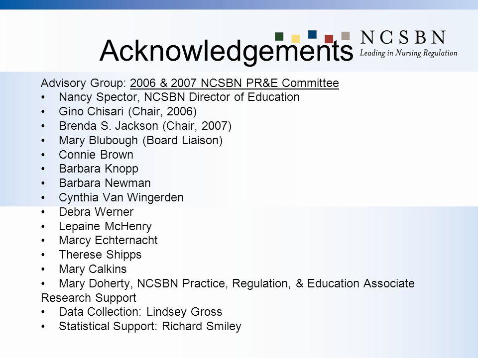 Acknowledgements Advisory Group: 2006 & 2007 NCSBN PR&E Committee Nancy Spector, NCSBN Director of Education Gino Chisari (Chair, 2006) Brenda S. Jack