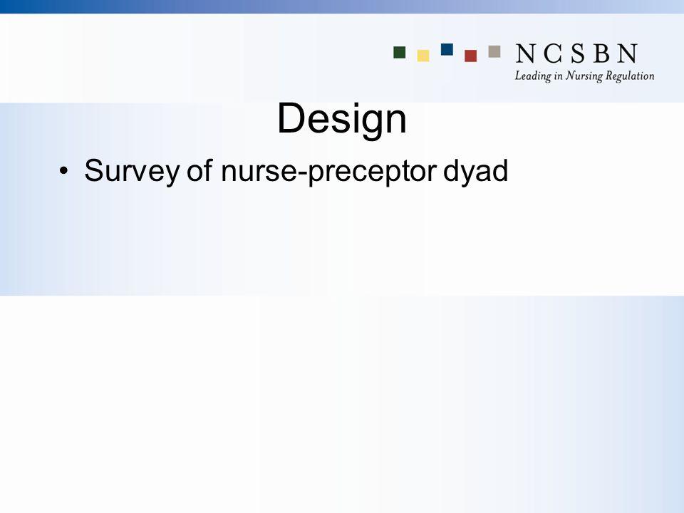 Design Survey of nurse-preceptor dyad