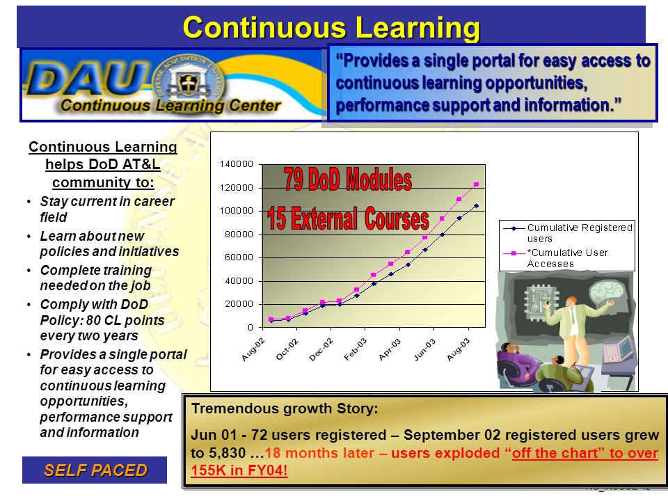 RG_INCOSE-12 Continuous Learning Continuous Learning Provides a single portal for easy access to continuous learning opportunities, performance support and information.