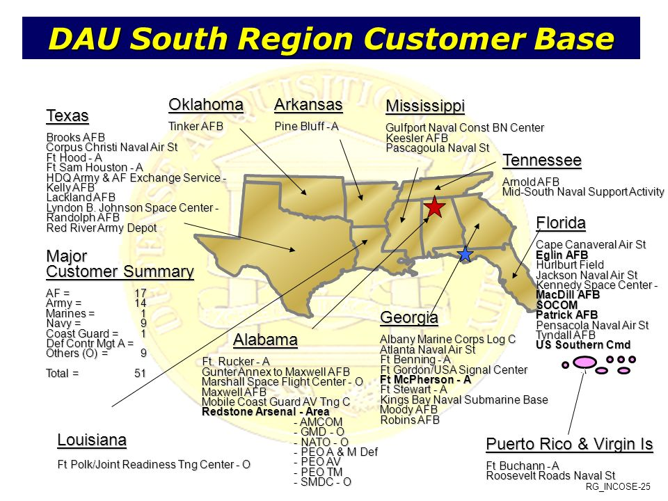 RG_INCOSE-25 Texas Brooks AFB Corpus Christi Naval Air St Ft Hood - A Ft Sam Houston - A HDQ Army & AF Exchange Service - Kelly AFB Lackland AFB Lyndon B.