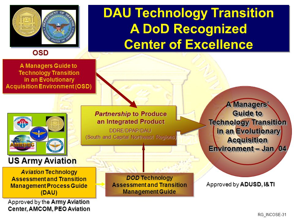 RG_INCOSE-31 DAU Technology Transition A DoD Recognized Center of Excellence Aviation Technology Assessment and Transition Management Process Guide (D
