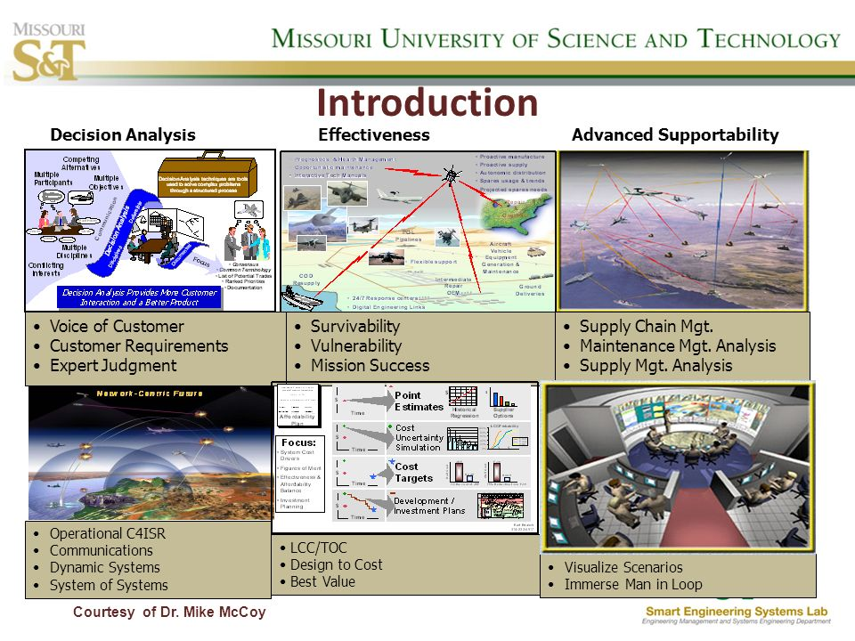 Introduction (Adopted from An Overview of Global Earth Observation System of Systems (GEOSS), Stefan Falke, Geospatial Intelligence Operating Unit, Northrop Grumman Corporation)