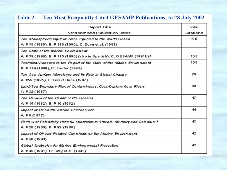 Table 2 Ten Most Frequently Cited GESAMP Publications, to 28 July 2002
