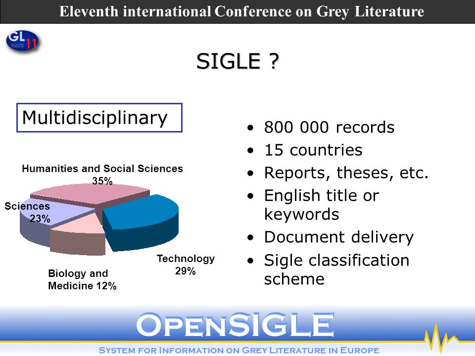 SIGLE ? 800 000 records 15 countries Reports, theses, etc. English title or keywords Document delivery Sigle classification scheme Eleventh internatio
