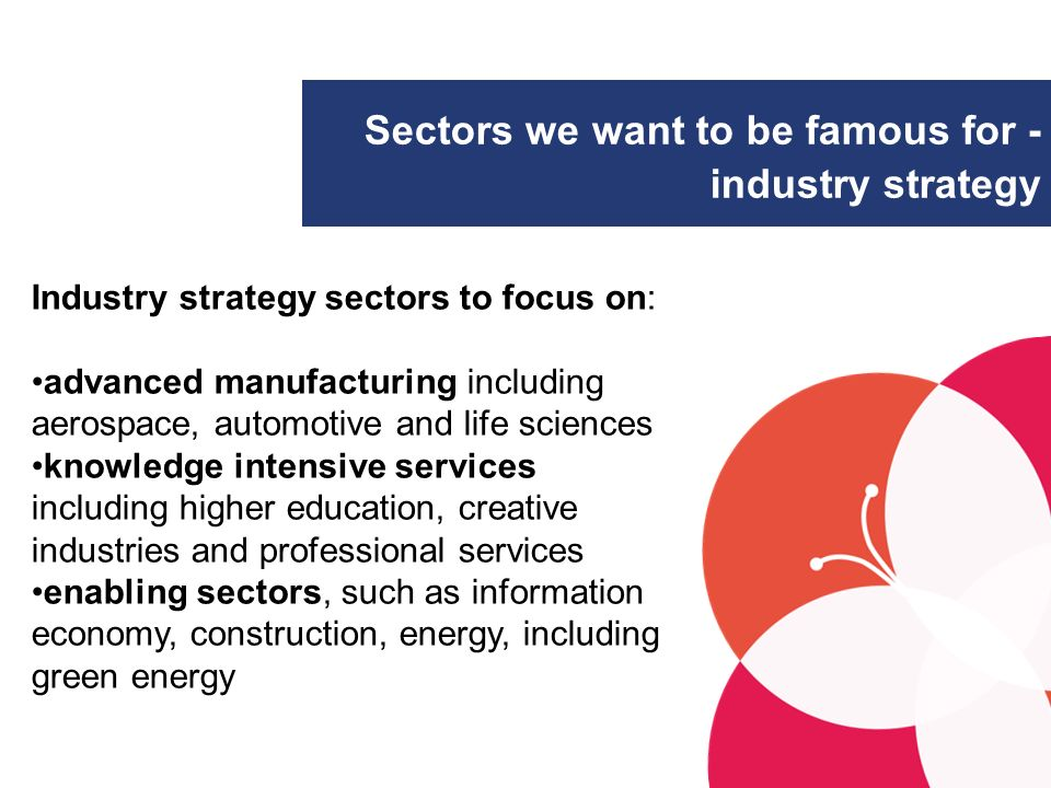 Sectors we want to be famous for - industry strategy Industry strategy sectors to focus on: advanced manufacturing including aerospace, automotive and