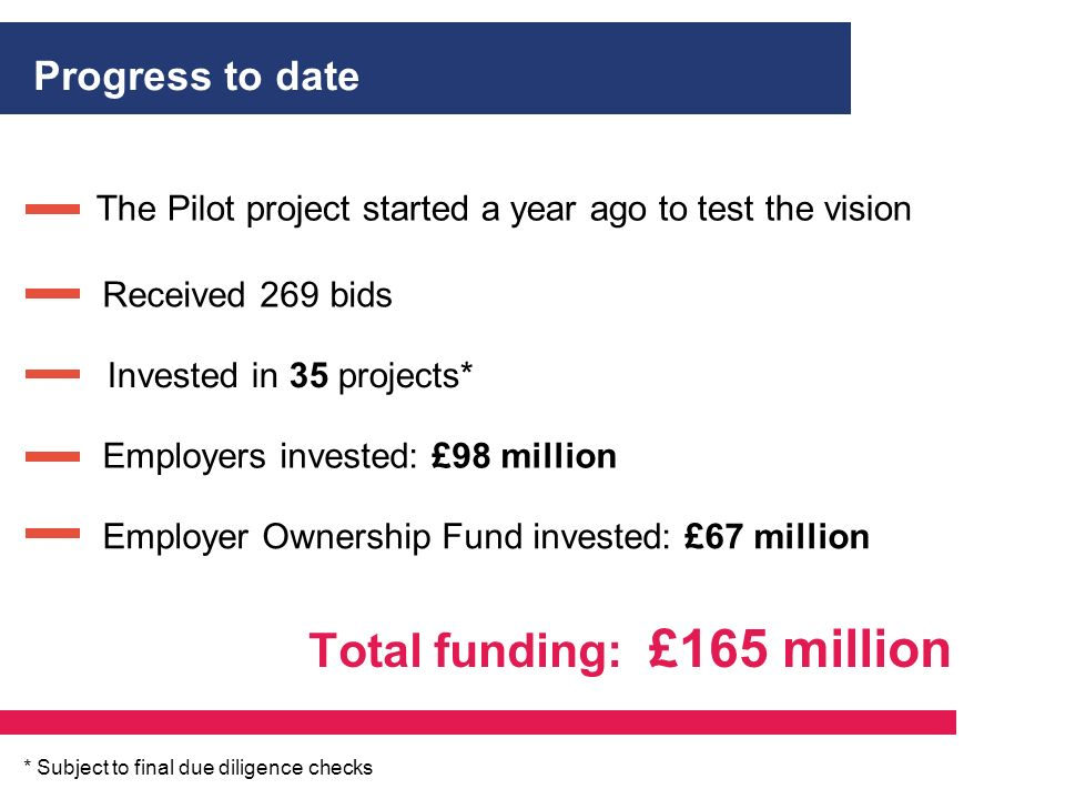 The Pilot project started a year ago to test the vision * Subject to final due diligence checks Total funding: £165 million Progress to date Received