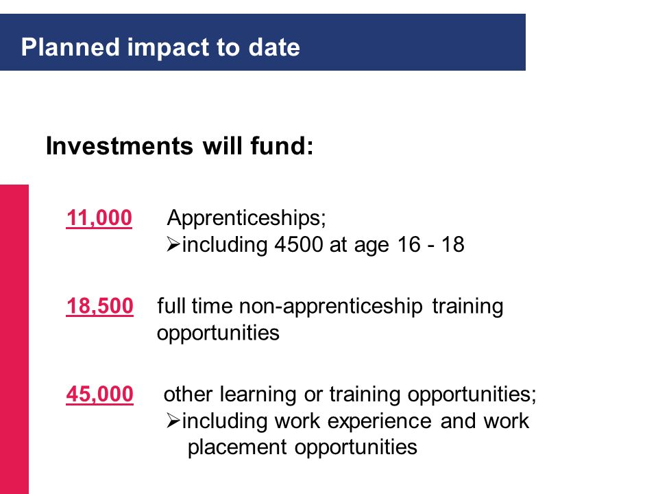 Investments will fund: Planned impact to date 45,000 other learning or training opportunities; including work experience and work placement opportunit