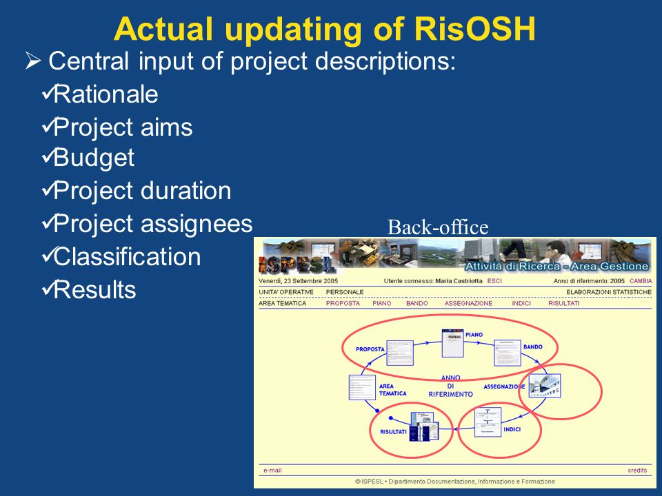 Actual updating of RisOSH Central input of project descriptions: Back-office Rationale Project aims Project assignees Project duration Budget Classification Results