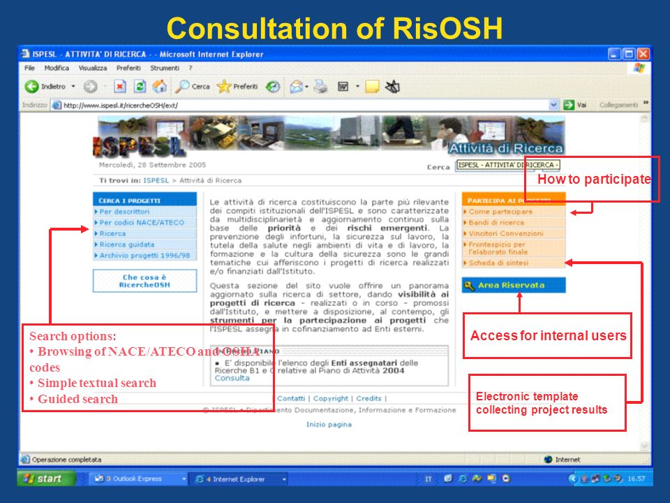 Consultation of RisOSH How to participate Access for internal users Search options: Browsing of NACE/ATECO and OSHA codes Simple textual search Guided search Electronic template collecting project results