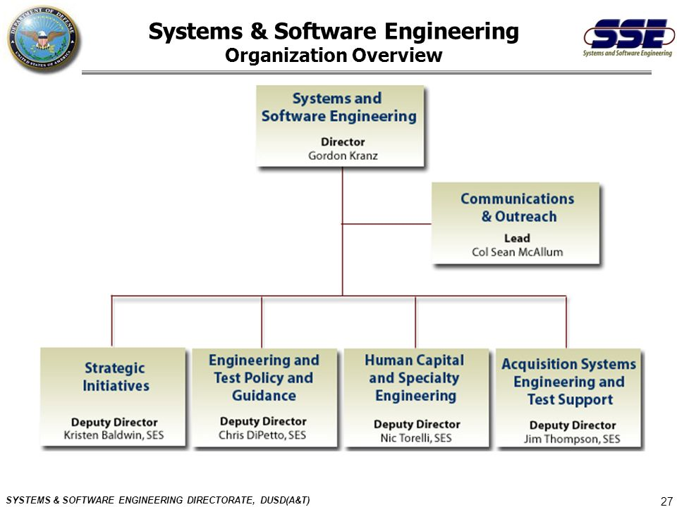 SYSTEMS & SOFTWARE ENGINEERING DIRECTORATE, DUSD(A&T) 27 Systems & Software Engineering Organization Overview